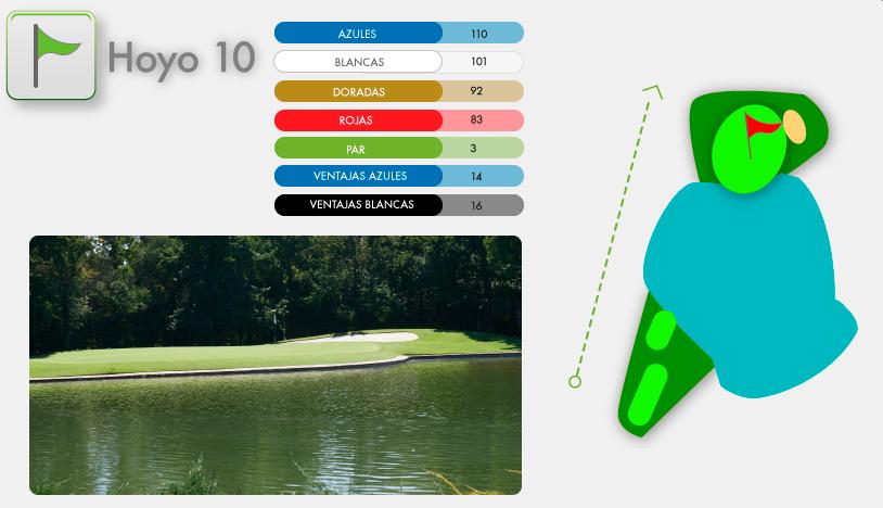 Campo de Golf Hoyo 10