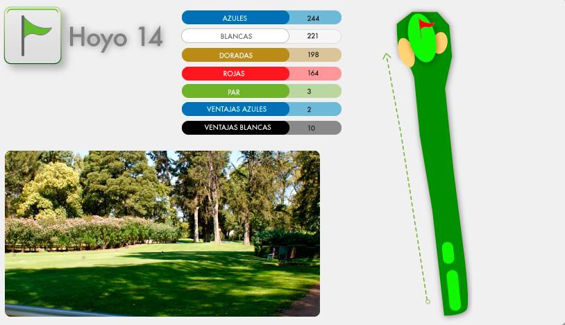 Campo de Golf Hoyo 14