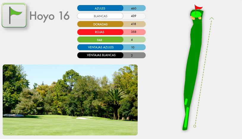 Campo de Golf Hoyo 16