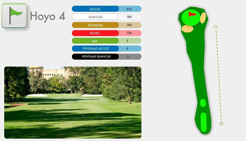 Campo de Golf Hoyo 4
